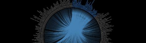 Distopya, Ütopya ve Bilimkurgu Sineması